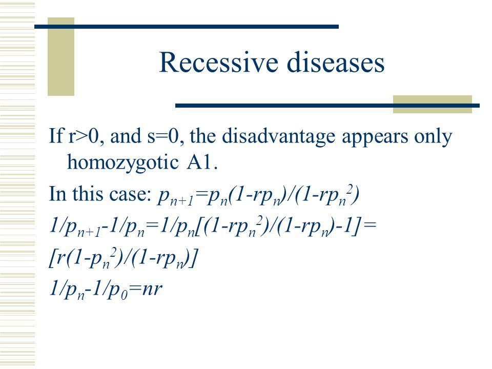 Recessive diseases If r>0, and s=0, the disadvantage appears only homozygotic A1. In this case: p n+1 =p n (1-rp n )/(1-rp n 2 ) 1/p n+1 -1/p n =1/p n