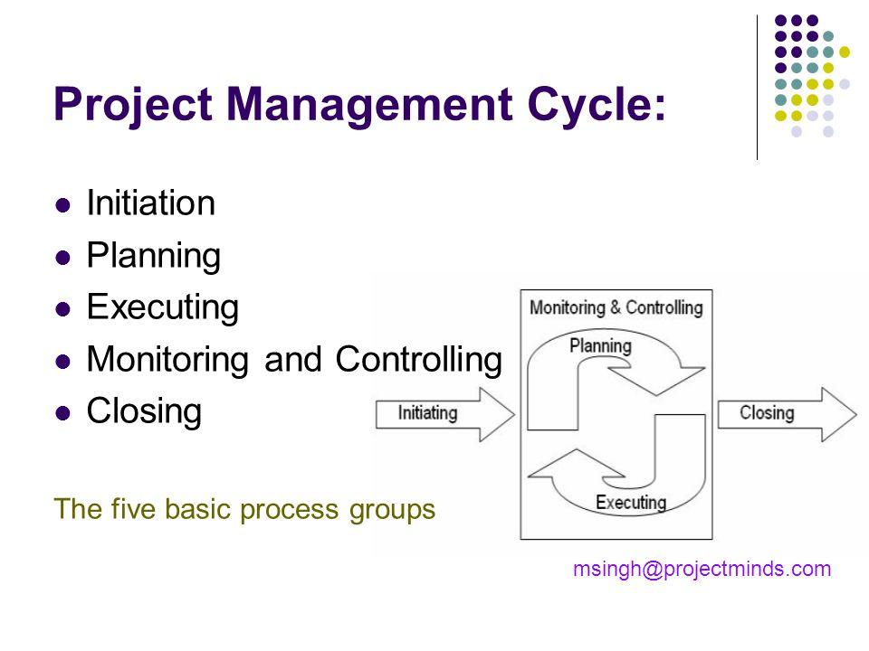 Project Management Cycle: Initiation Planning Executing Monitoring and Controlling Closing The five basic process groups msingh@projectminds.com