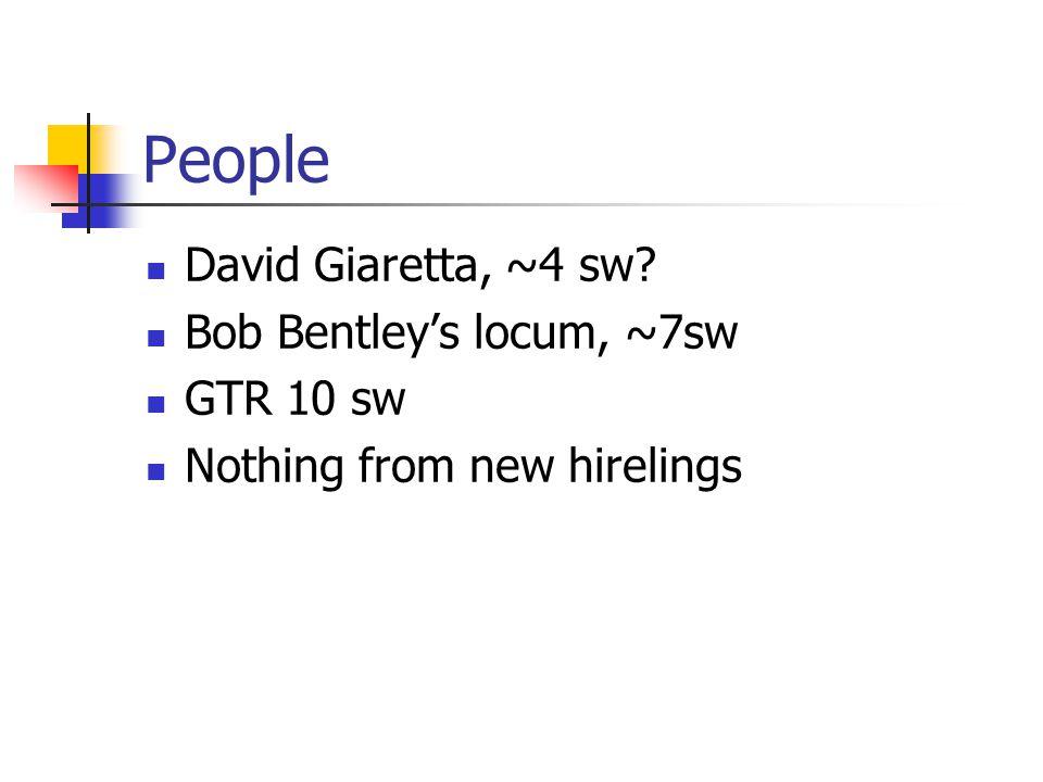 People David Giaretta, ~4 sw? Bob Bentley's locum, ~7sw GTR 10 sw Nothing from new hirelings