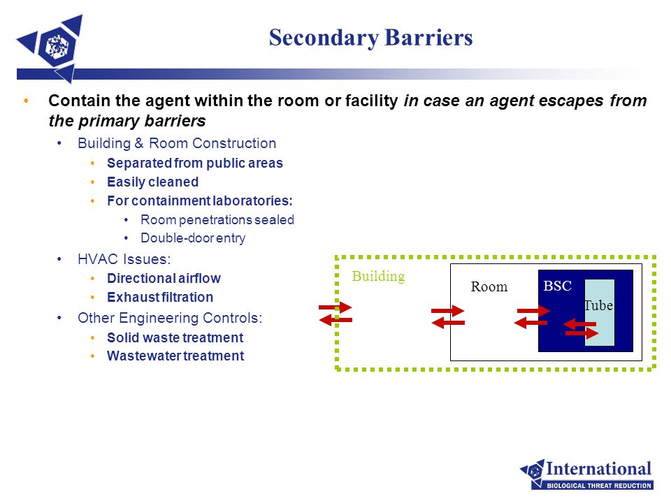 Secondary Barriers Contain the agent within the room or facility in case an agent escapes from the primary barriers Building & Room Construction Separ