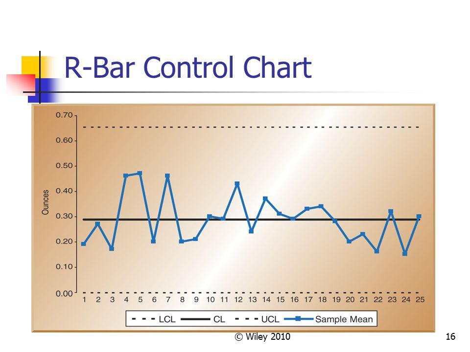 © Wiley 201016 R-Bar Control Chart