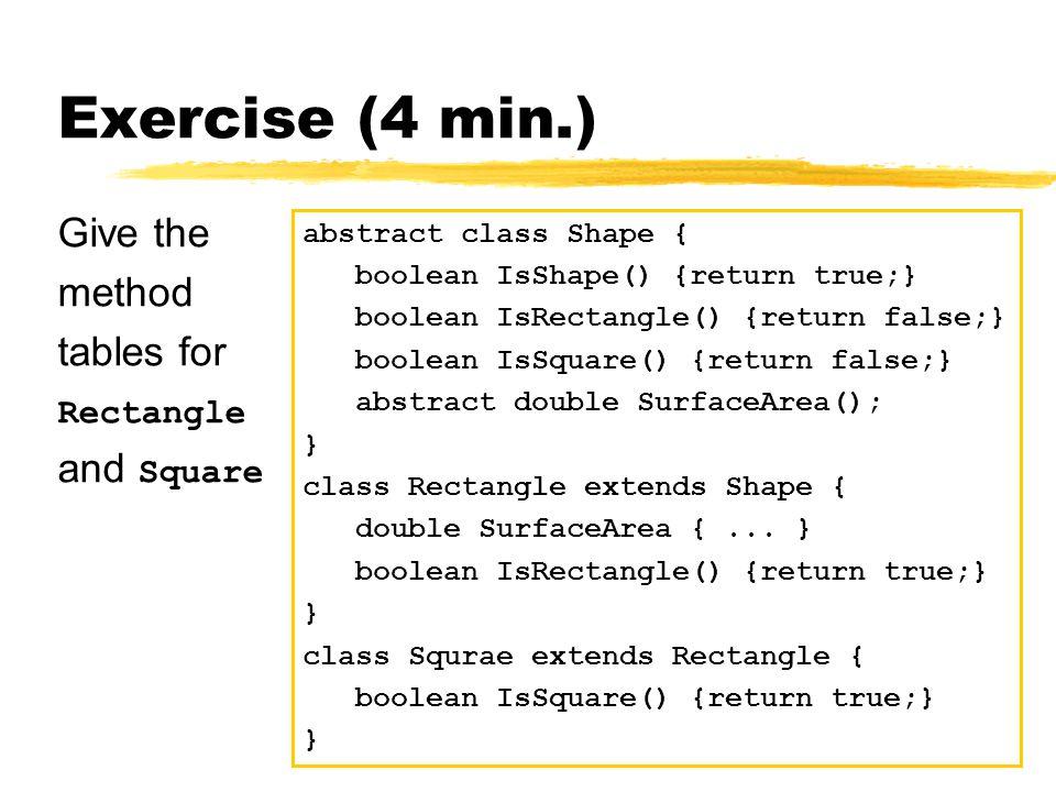 Exercise (4 min.) abstract class Shape { boolean IsShape() {return true;} boolean IsRectangle() {return false;} boolean IsSquare() {return false;} abstract double SurfaceArea(); } class Rectangle extends Shape { double SurfaceArea {...