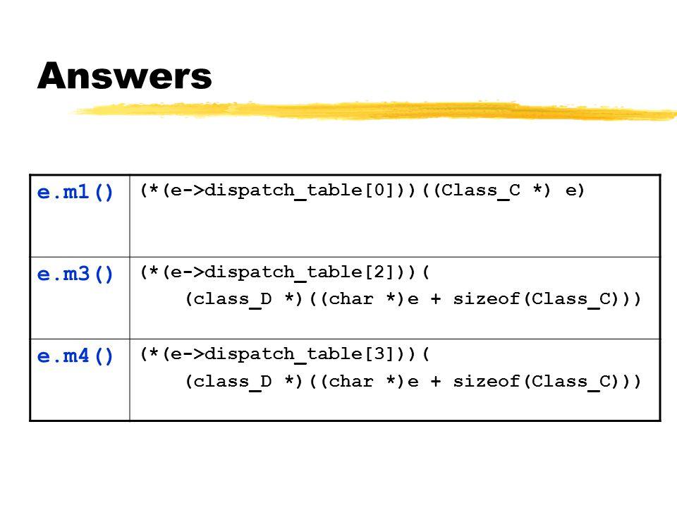 e.m1() (*(e->dispatch_table[0]))((Class_C *) e) e.m3() (*(e->dispatch_table[2]))( (class_D *)((char *)e + sizeof(Class_C))) e.m4() (*(e->dispatch_table[3]))( (class_D *)((char *)e + sizeof(Class_C)))