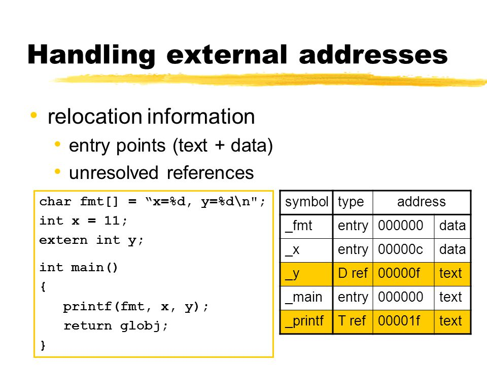 Handling external addresses relocation information entry points (text + data) unresolved references char fmt[] = x=%d, y=%d\n ; int x = 11; extern int y; int main() { printf(fmt, x, y); return globj; } symboltypeaddress _fmtentry000000data _xentry00000cdata _yD ref00000ftext _mainentry000000text _printfT ref00001ftext