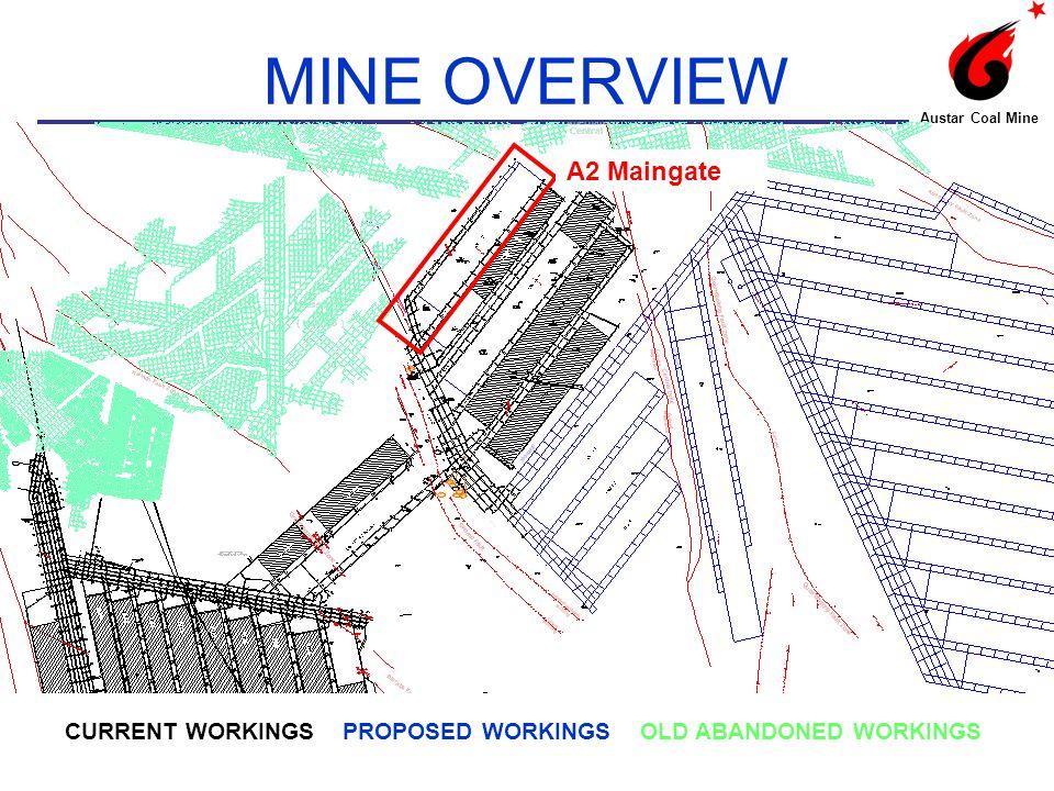 A2 MAINGATE Total Block Length 1179m Design Pillar Dimensions of 100m x 35m Profile – 5m wide x 3.2m high Mining Horizon – 1.5 > 2m Coal Tops 2x ABM20 – Twin and Super Unit Austar Coal Mine