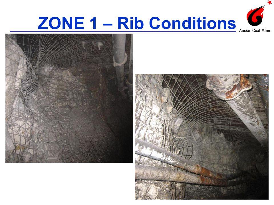 ZONE 1 – Rib Conditions Austar Coal Mine