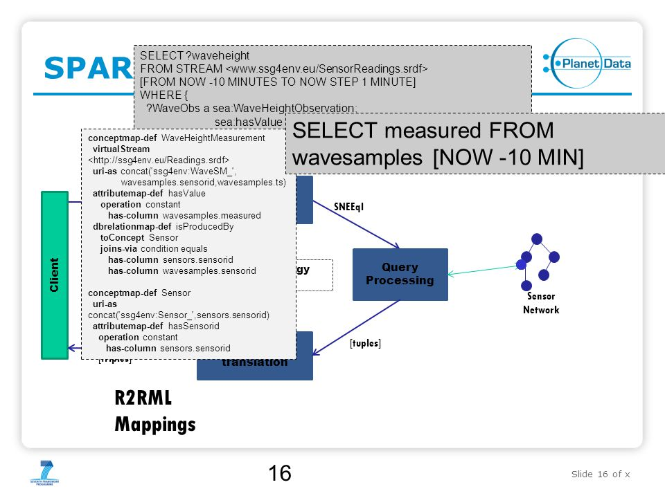 Slide 16 of x SPARQL-STR 16 SELECT waveheight FROM STREAM [FROM NOW -10 MINUTES TO NOW STEP 1 MINUTE] WHERE { WaveObs a sea:WaveHeightObservation; sea:hasValue waveheight; } Query translation Query Processing Client Stream-to-Ontology mappings SPARQLStream [ tuples ] Sensor Network Data translation [ triples ] SNEEql conceptmap-def WaveHeightMeasurement virtualStream uri-as concat( ssg4env:WaveSM_ , wavesamples.sensorid,wavesamples.ts) attributemap-def hasValue operation constant has-column wavesamples.measured dbrelationmap-def isProducedBy toConcept Sensor joins-via condition equals has-column sensors.sensorid has-column wavesamples.sensorid conceptmap-def Sensor uri-as concat( ssg4env:Sensor_ ,sensors.sensorid) attributemap-def hasSensorid operation constant has-column sensors.sensorid R2RML Mappings SELECT measured FROM wavesamples [NOW -10 MIN]
