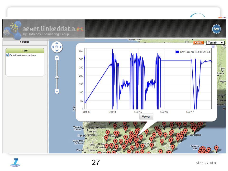 Slide 27 of x AEMET Linked Data 27