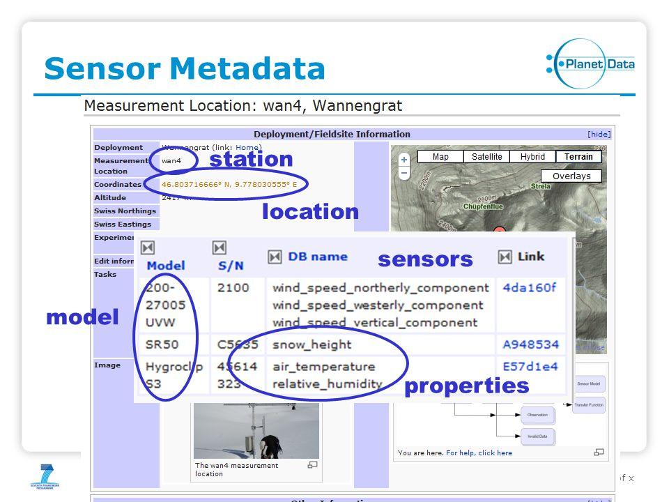 Slide 31 of x Sensor Metadata 31 station location model sensors properties