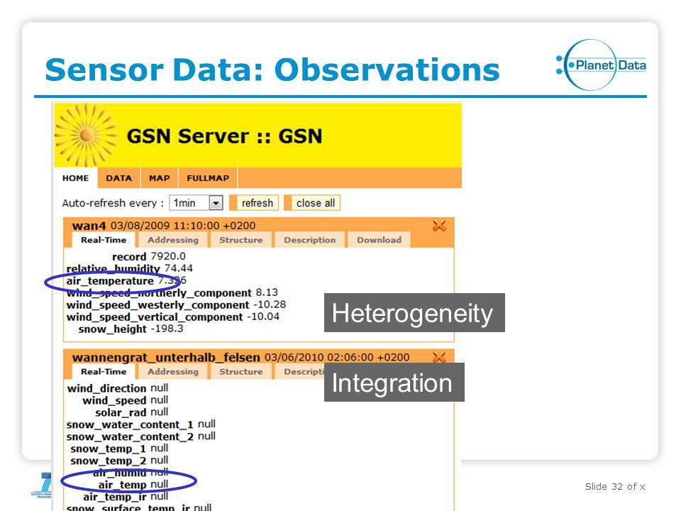 Slide 32 of x Sensor Data: Observations Heterogeneity Integration