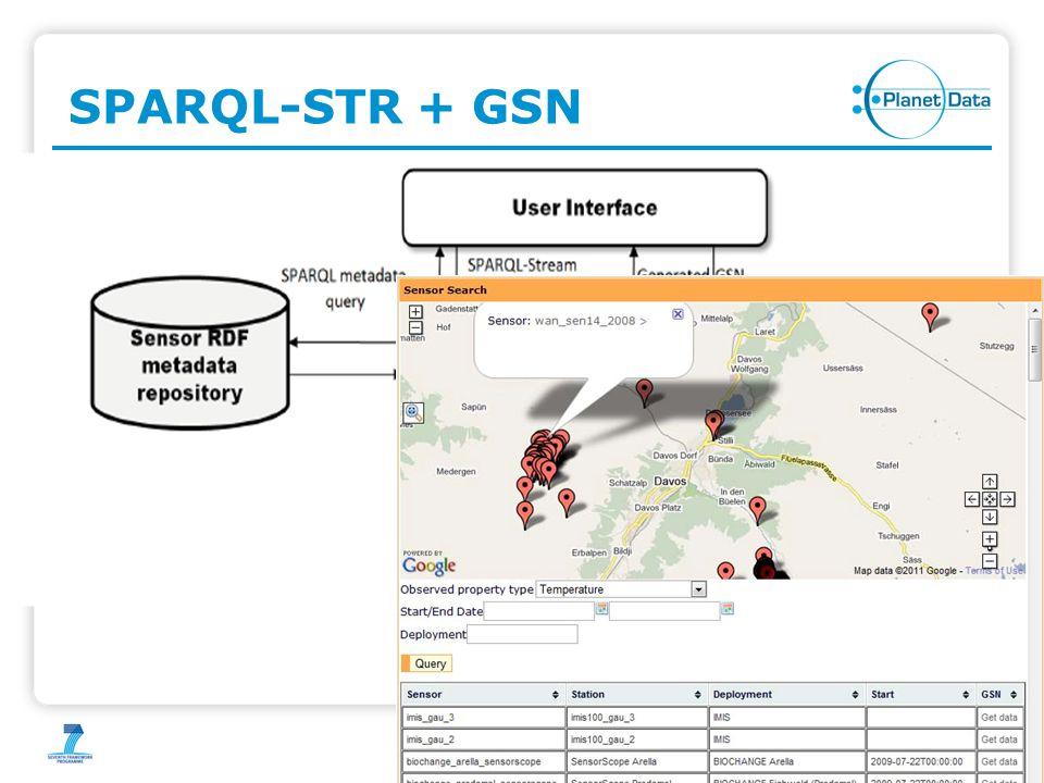 Slide 33 of x SPARQL-STR + GSN