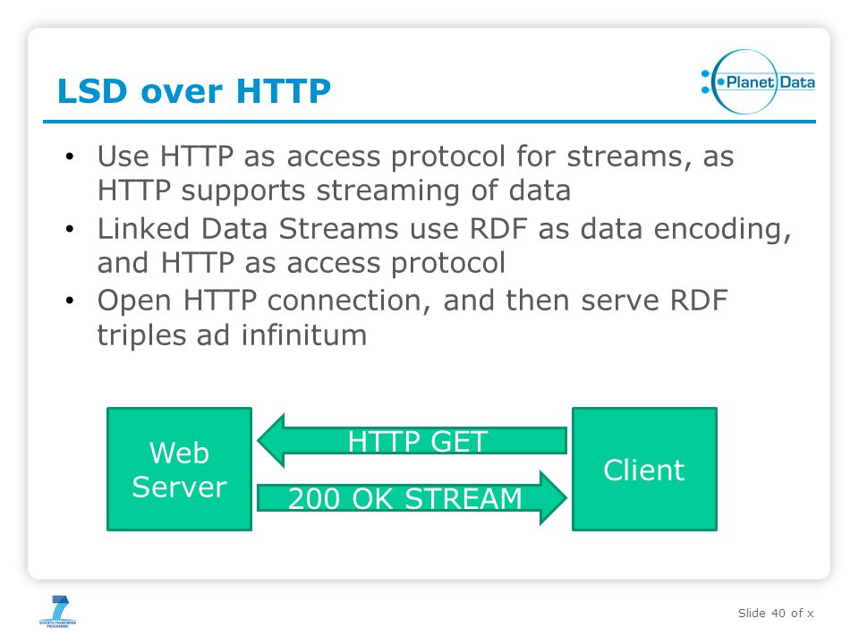 Slide 40 of x LSD over HTTP Use HTTP as access protocol for streams, as HTTP supports streaming of data Linked Data Streams use RDF as data encoding, and HTTP as access protocol Open HTTP connection, and then serve RDF triples ad infinitum Web Server Client HTTP GET 200 OK STREAM