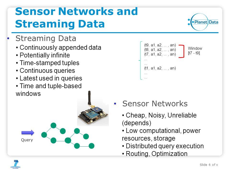 Slide 7 of x Not only environmental sensors, but many others… 7 Weather Sensors Camera Sensors Satellite Sensors GPS Sensors Sensor Dataset Source: H Patni, C Henson, A Sheth