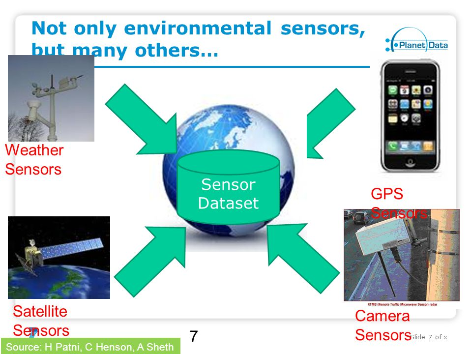 Slide 7 of x Not only environmental sensors, but many others… 7 Weather Sensors Camera Sensors Satellite Sensors GPS Sensors Sensor Dataset Source: H Patni, C Henson, A Sheth