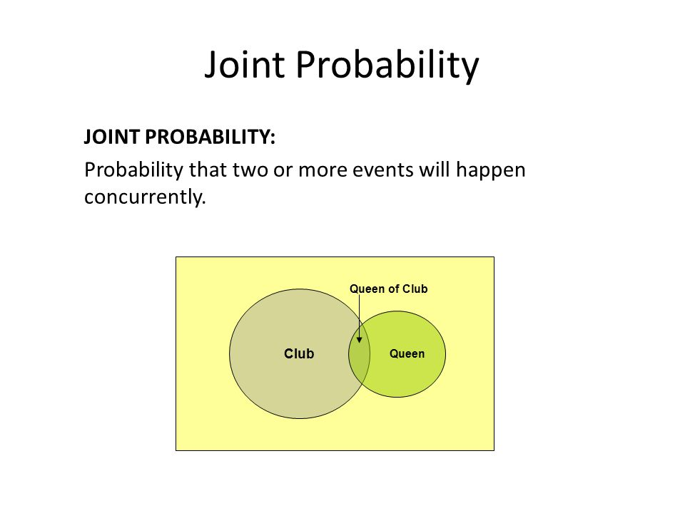 Joint Probability JOINT PROBABILITY: Probability that two or more events will happen concurrently. Club Queen Queen of Club