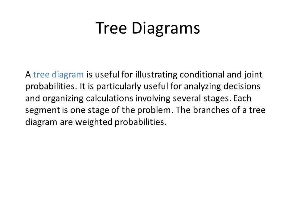 Tree Diagrams A tree diagram is useful for illustrating conditional and joint probabilities. It is particularly useful for analyzing decisions and org