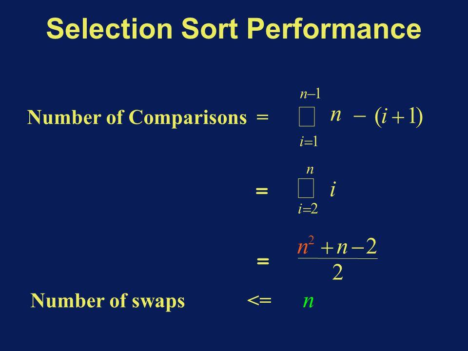 Selection Sort Performance n   i  ()1 i n   1 1 i n  i  2 nn  2 2 2 Number of Comparisons = = = Number of swaps <= n
