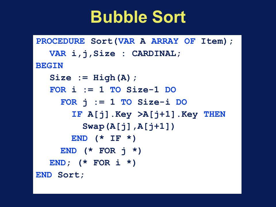 Bubble Sort PROCEDURE Sort(VAR A ARRAY OF Item); VAR i,j,Size : CARDINAL; BEGIN Size := High(A); FOR i := 1 TO Size-1 DO FOR j := 1 TO Size-i DO IF A[j].Key >A[j+1].Key THEN Swap(A[j],A[j+1]) END (* IF *) END (* FOR j *) END; (* FOR i *) END Sort;