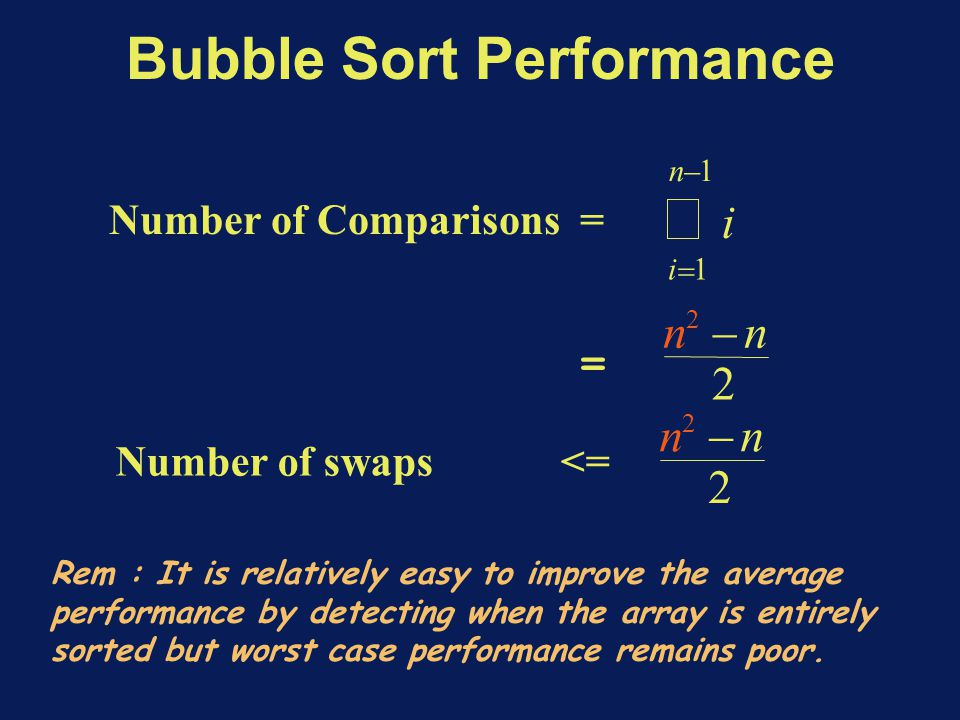Bubble Sort Performance  i i n   1 1 nn  2 2 Number of Comparisons = = Number of swaps <= nn  2 2 Rem : It is relatively easy to improve the average performance by detecting when the array is entirely sorted but worst case performance remains poor.