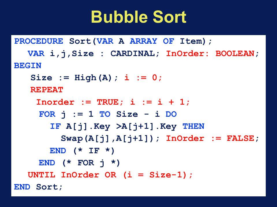Bubble Sort PROCEDURE Sort(VAR A ARRAY OF Item); VAR i,j,Size : CARDINAL; InOrder: BOOLEAN; BEGIN Size := High(A); i := 0; REPEAT Inorder := TRUE; i := i + 1; FOR j := 1 TO Size - i DO IF A[j].Key >A[j+1].Key THEN Swap(A[j],A[j+1]); InOrder := FALSE; END (* IF *) END (* FOR j *) UNTIL InOrder OR (i = Size-1); END Sort;