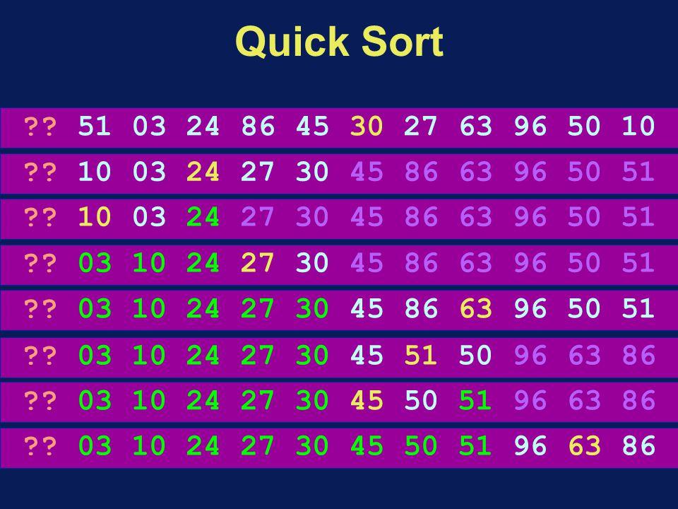 Quick Sort . 10 03 24 27 30 45 86 63 96 50 51 .
