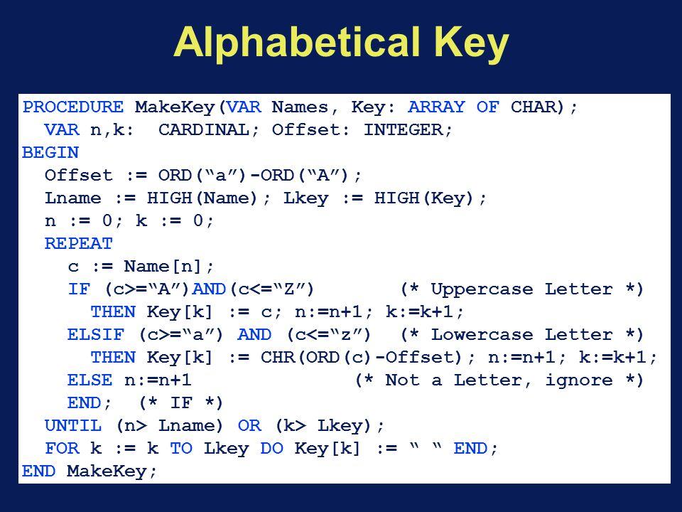 Alphabetical Key PROCEDURE MakeKey(VAR Names, Key: ARRAY OF CHAR); VARn,k: CARDINAL; Offset: INTEGER; BEGIN Offset := ORD( a )-ORD( A ); Lname := HIGH(Name); Lkey := HIGH(Key); n := 0; k := 0; REPEAT c := Name[n]; IF (c>= A )AND(c<= Z ) (* Uppercase Letter *) THEN Key[k] := c; n:=n+1; k:=k+1; ELSIF (c>= a ) AND (c<= z ) (* Lowercase Letter *) THEN Key[k] := CHR(ORD(c)-Offset); n:=n+1; k:=k+1; ELSE n:=n+1 (* Not a Letter, ignore *) END; (* IF *) UNTIL (n> Lname) OR (k> Lkey); FOR k := k TO Lkey DO Key[k] := END; END MakeKey;