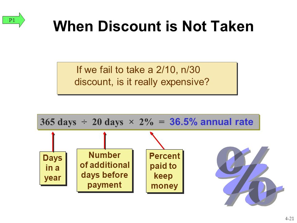 When Discount is Not Taken If we fail to take a 2/10, n/30 discount, is it really expensive? 365 days ÷ 20 days × 2% = 36.5% annual rate Days in a yea