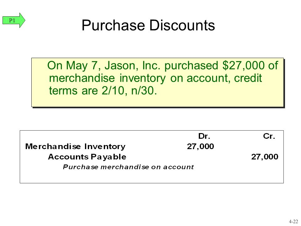 Purchase Discounts On May 7, Jason, Inc. purchased $27,000 of merchandise inventory on account, credit terms are 2/10, n/30. P1 4-22
