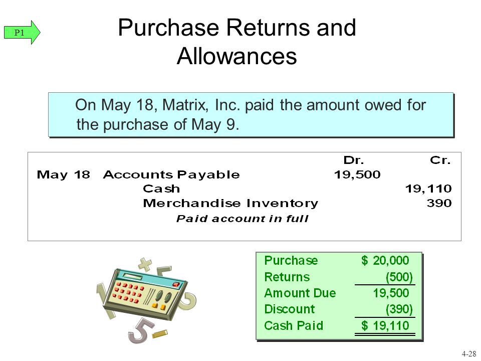Purchase Returns and Allowances On May 18, Matrix, Inc. paid the amount owed for the purchase of May 9. P1 4-28