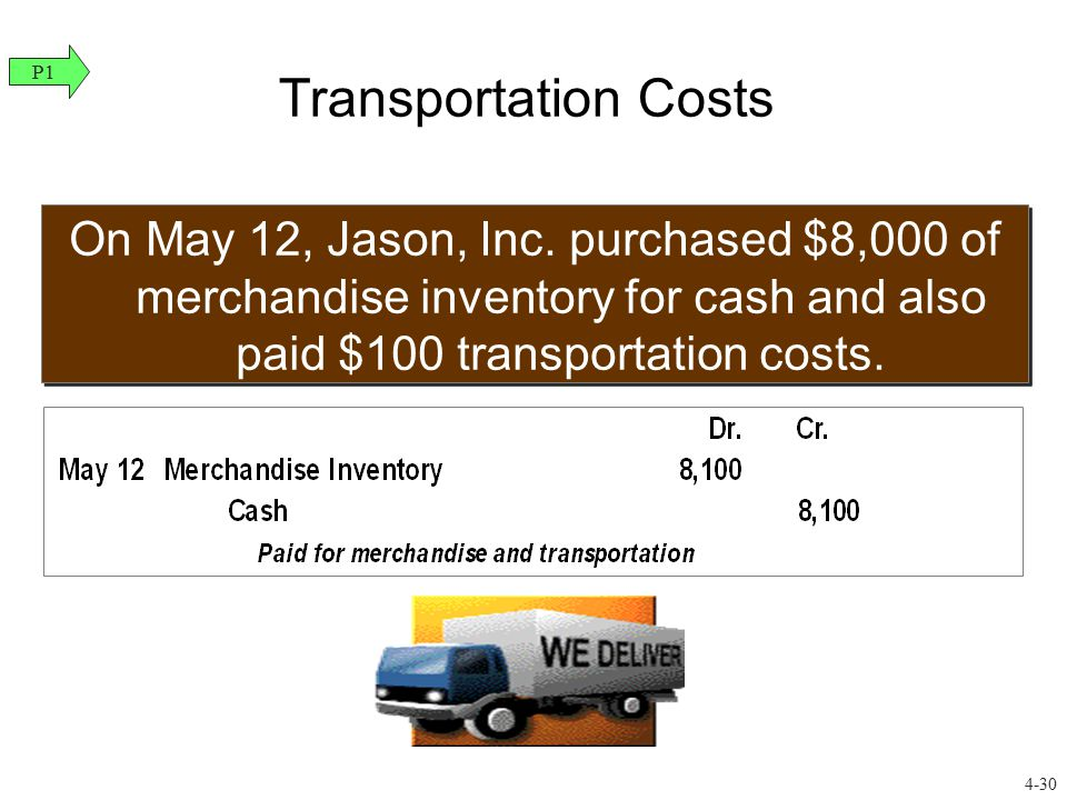 Transportation Costs On May 12, Jason, Inc. purchased $8,000 of merchandise inventory for cash and also paid $100 transportation costs. P1 4-30