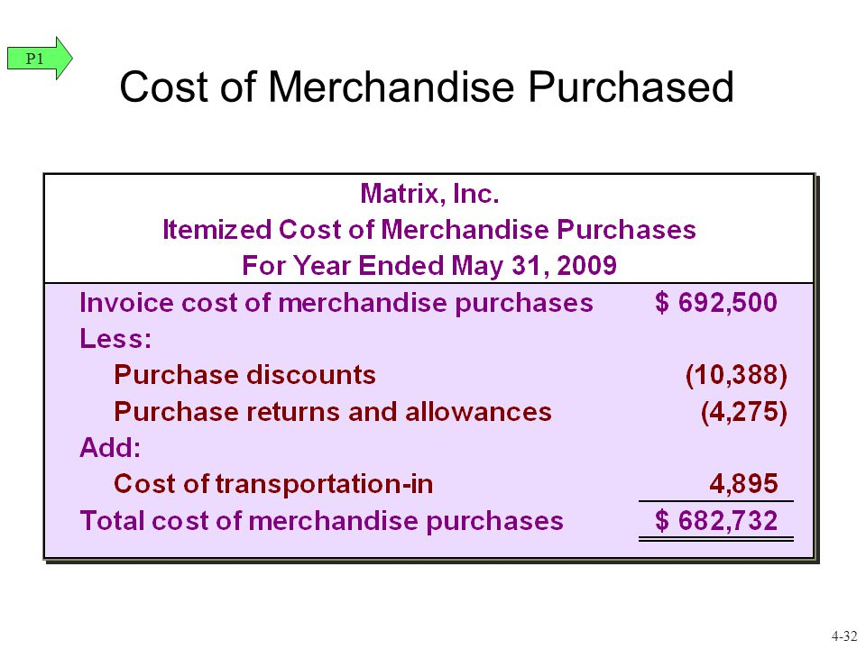 Cost of Merchandise Purchased P1 4-32