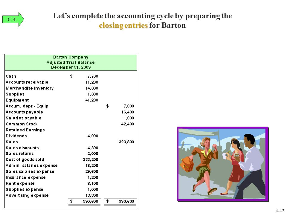 Let's complete the accounting cycle by preparing the closing entries closing entries for Barton C 4 4-42