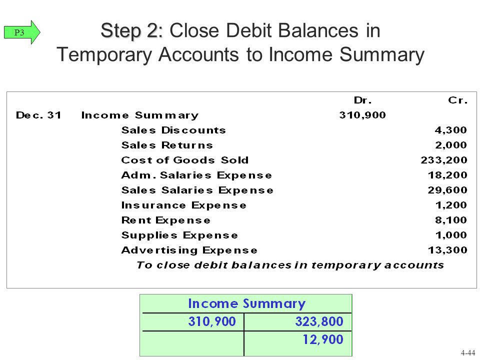 Step 2: Step 2: Close Debit Balances in Temporary Accounts to Income Summary P3 4-44
