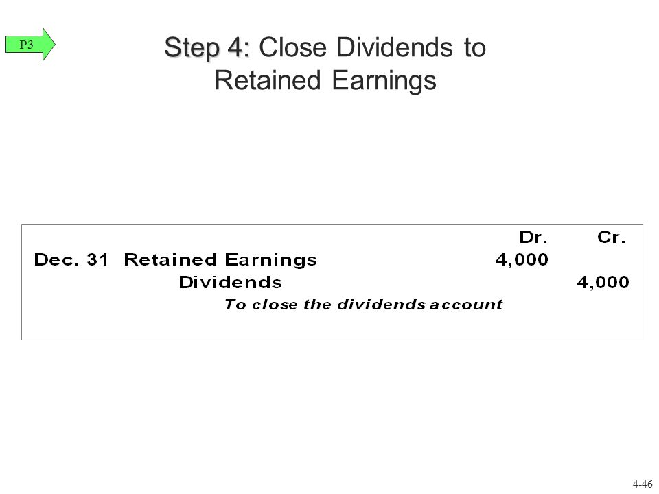 Step 4: Step 4: Close Dividends to Retained Earnings P3 4-46