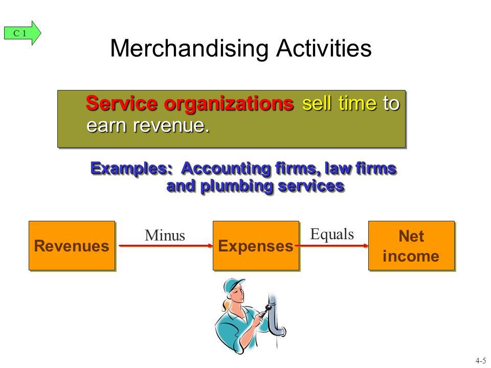 Merchandising Activities Service organizations sell time to earn revenue. Service organizations sell time to earn revenue. Examples: Accounting firms,