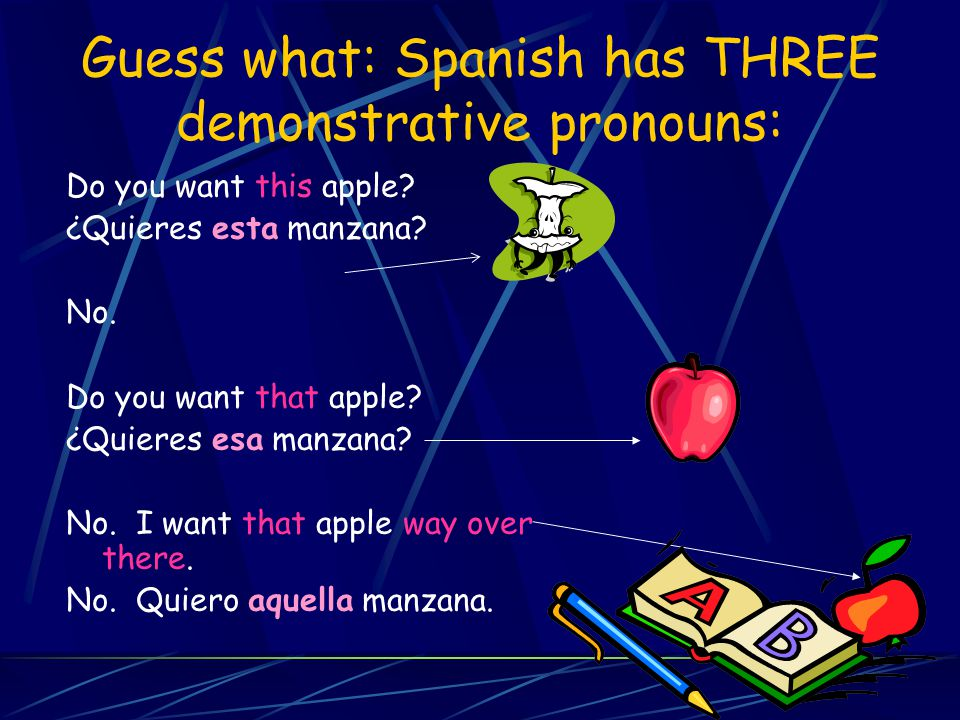 Guess what: Spanish has THREE demonstrative pronouns: Do you want this apple.