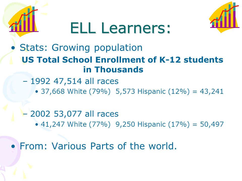 Literacy Charts and the ELL Student Ilich N. Ramirez National Writing Project June 17, 2004