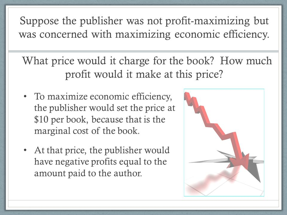 Suppose the publisher was not profit-maximizing but was concerned with maximizing economic efficiency. What price would it charge for the book? How mu