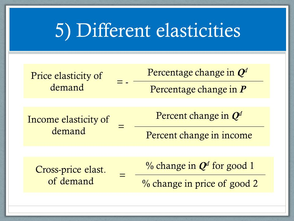 5) Different elasticities Price elasticity of demand = - Percentage change in Q d Percentage change in P Income elasticity of demand = Percent change
