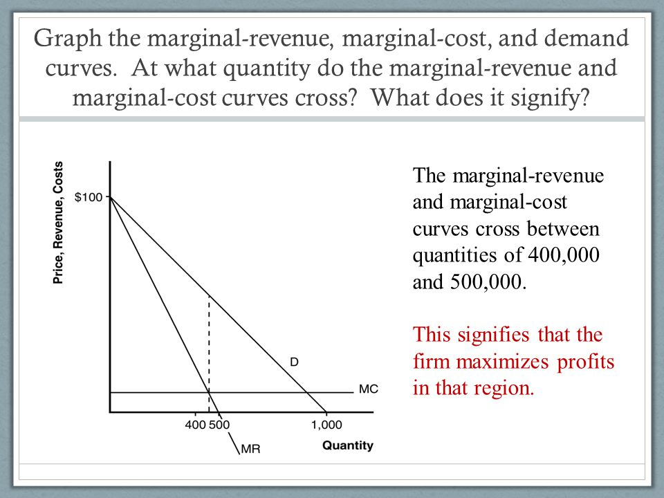 Graph the marginal-revenue, marginal-cost, and demand curves. At what quantity do the marginal-revenue and marginal-cost curves cross? What does it si