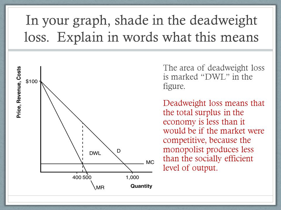 "In your graph, shade in the deadweight loss. Explain in words what this means The area of deadweight loss is marked ""DWL"" in the figure. Deadweight lo"