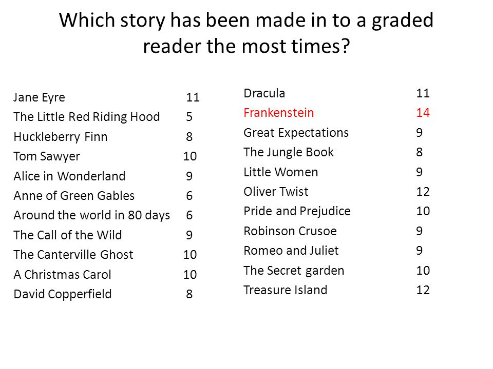 Which story has been made in to a graded reader the most times.