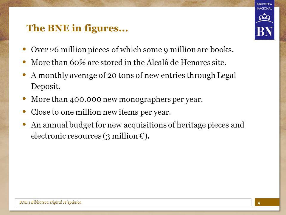BNE's Biblioteca Digital Hispánica The BNE in figures...