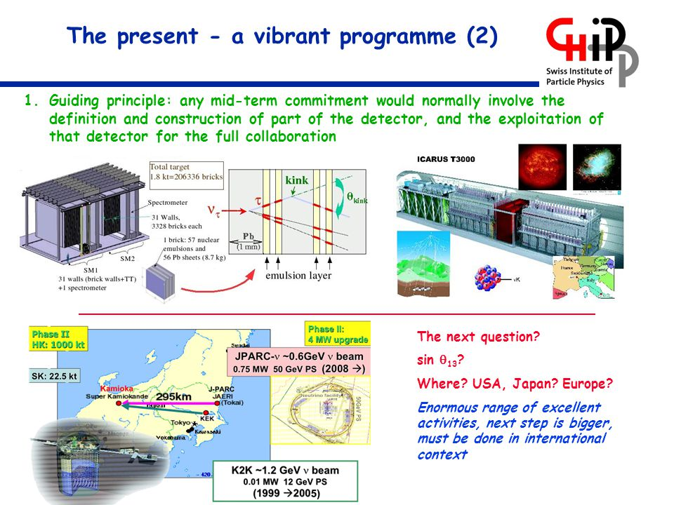The present - a vibrant programme (2) 1.Guiding principle: any mid-term commitment would normally involve the definition and construction of part of the detector, and the exploitation of that detector for the full collaboration The next question.