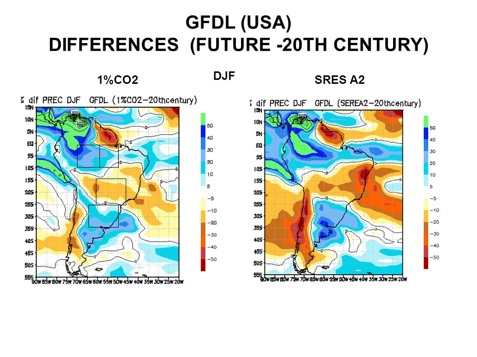 GFDL (USA) DIFFERENCES (FUTURE -20TH CENTURY) DJF 1%CO2SRES A2