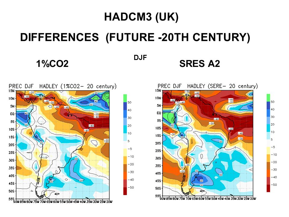 HADCM3 (UK) DIFFERENCES (FUTURE -20TH CENTURY) 1%CO2SRES A2 DJF