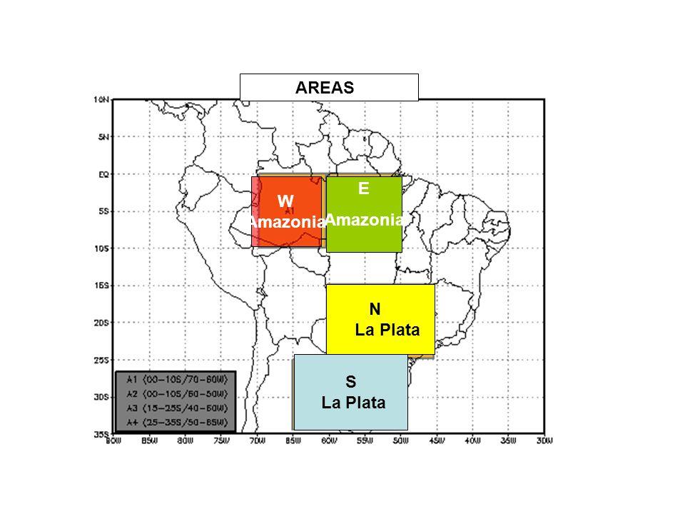 W Amazonia E Amazonia N La Plata S La Plata AREAS