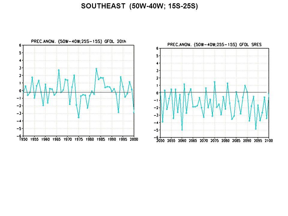 SOUTHEAST (50W-40W; 15S-25S)
