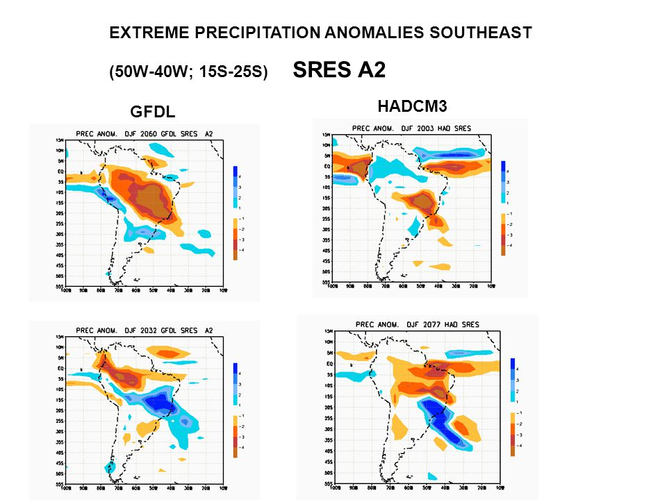 EXTREME PRECIPITATION ANOMALIES SOUTHEAST (50W-40W; 15S-25S) SRES A2 GFDL HADCM3