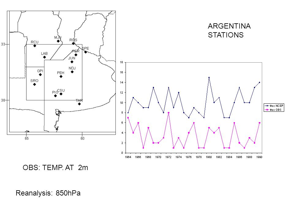 ARGENTINA STATIONS OBS: TEMP. AT 2m Reanalysis: 850hPa